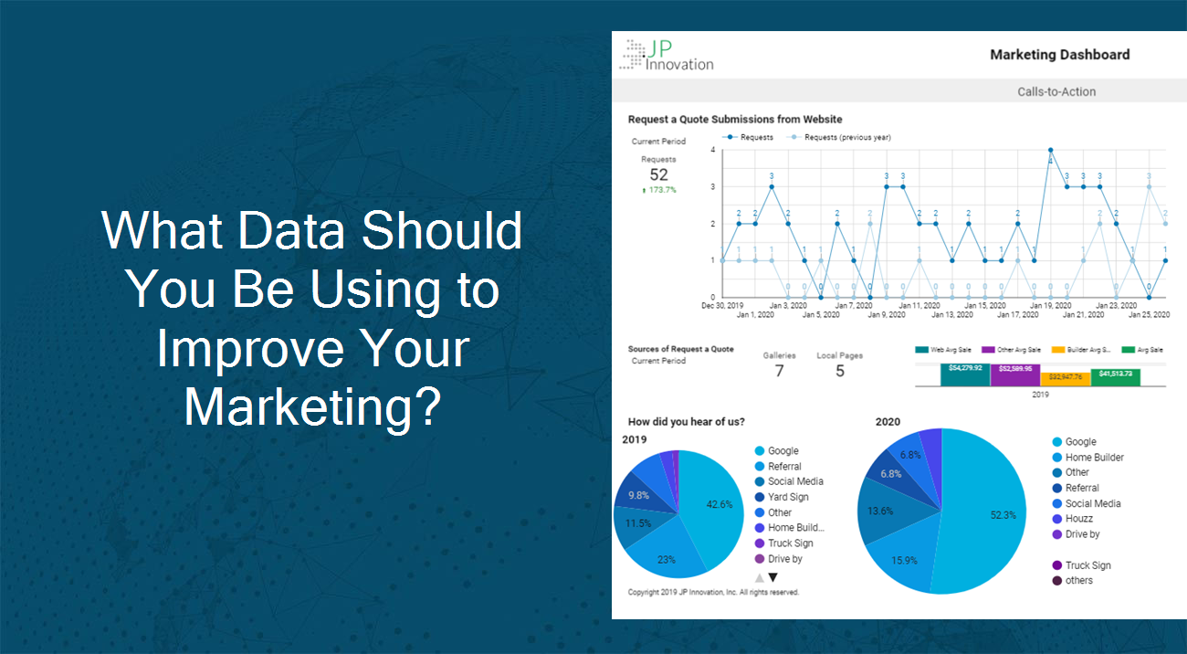 what data to improve marketing